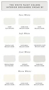 The White Paint Colors Interior Designers Swear By – Laurel Harrison