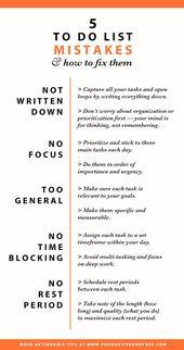 Infografik – Auflisten von Fehlern und Beheben von …