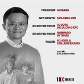 Was zu tun ist, um die Motivation bei der Arbeit wiederzugewinnen und Burnout zu vermeiden Jack Ma …   – Business