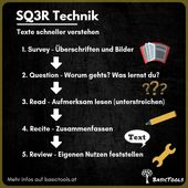 Memorize texts more easily with SQ3R technology