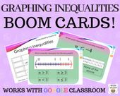 Graphing Inequalities – Increase Playing cards – Works with GOOGLE CLASSROOM