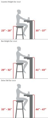 Bar Stool Buying Guide…Or the builder's guide. When building desks, tables or …