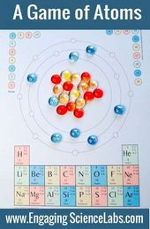 Science Activities For Middle School Periodic Table 33+ New Ideas