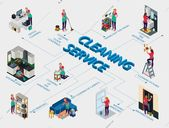 Illustrator Workspace Staff of cleaning service during work in office and apartment isometric flowchar...