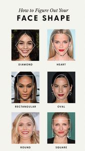 How To Determine Your Face Shape Determine Face Shape In 2020 With Images Haircut For Face Shape Face Shape Hairstyles Round Face Shape