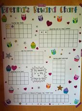 Reward Chart For Good Behavior When She Does One Of The Things On The Board She Gets A Sticker When Toddler Reward Chart Behavior Chart Toddler Reward Chart