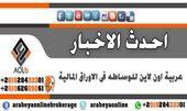 الصناعات الكيماوية المصرية كيما Egch Ca قرارات مجلس ادارة الشركة اسم الشركة الصناعات الكيماوية المصرية كيما ك Blog Blog Posts Pandora Screenshot