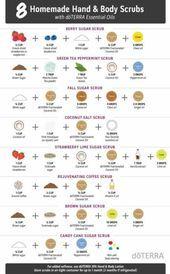 doTERRA Sugar Scrub for DIY Spa Treatments#BeautyBlog #MakeupOfTheDay #MakeupByM…