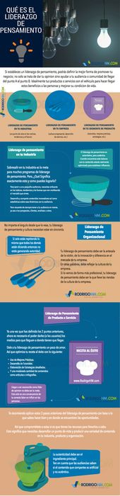 Qué es el Liderazgo de Pensamiento #infografia #leadership #marketing