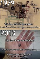 Storage media then and now