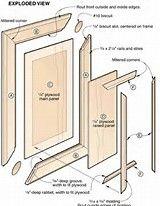 Home Dzine   How To Make Raised Panel Cabinet Or Cupboard Doors