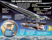US Military Set to Unveil Concepts Based on Skylon Space Plane Tech