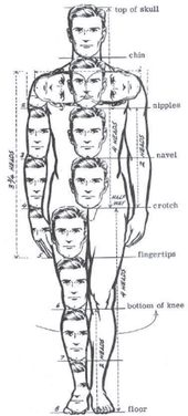 HOW-TO-DRAW-BODY-SHAPES-Tutorials-Für-Anfänger