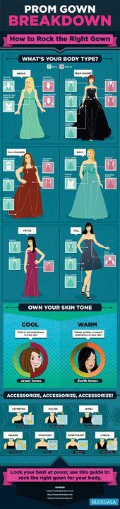 Prom Gown Breakdown: Wie Rock das richtige Kleid Infografik Brautjungfer Kleid, 20 …
