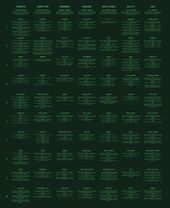 Fallout 4 Perk Chart With All Perks And Ranks R Gaming Fallout Fall Out 4 Fallout 4 Map