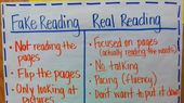 Simply 23 Completely Excellent 4th Grade Anchor Charts – WeAreTeachers