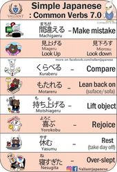 Easy Japanese: Frequent Verbs 7.0
