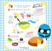 Recette gâteau yaourt