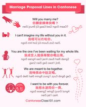 Cantonese Marriage Proposal Traces