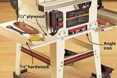 Holzbearbeitungs-Websites #HolzbearbeitungJobsNearMe