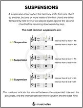 Important Music Concept Guides (With Free Printables!)