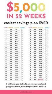 Einfaches Sparen von $ 5000 (52-Wochen-Herausforde…
