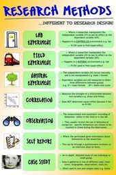 Educational infographic : Online Essay Writing Service for students at any academic level. 500 best …