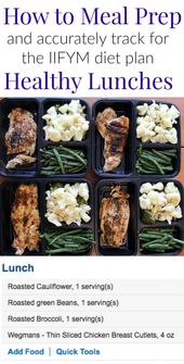 Examine this out Lose Weight Meal Prep