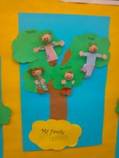 Pre k family tree project – Books Worth Reading