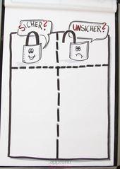 Inspiration der Woche: Das Vorhängeschloss – Datensicherheit