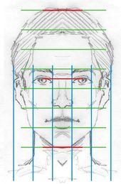 Gesichtsverhältnisse Mehr – Face Drawing