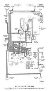 Freightliner Chassis Wiring Diagram Jeep Legende