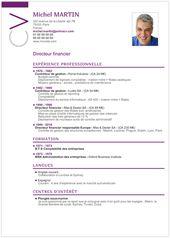 Tu Blog De Formacion Y Orientacion Laboral Cv Modele Cv Exemple Cv Telecharger Modele Cv