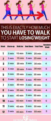 Dies ist genau, wie viel Sie gehen müssen, um Gewicht zu verlieren