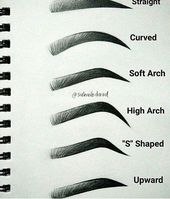 15 Tips and Tricks For Perfectly Beautiful Eyebrows