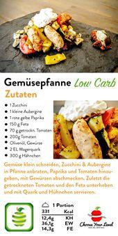 Cacerola de verduras baja en carbohidratos   – CYL Rezepte – Low Carb Gerichte