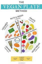 Was Veganer jeden Tag essen sollten