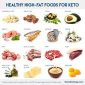 Wie viel Fett bei einer ketogenen Diät?