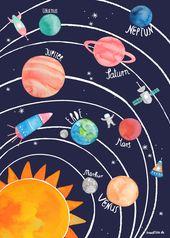 Poster * Sonnensystem * #Energiesystem #Sonnensystem #Sonnensystem #Planeten   – Crafts