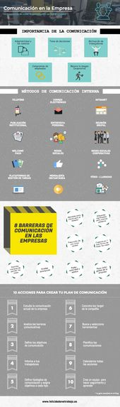 Comunicación en la empresa #infografia #infographic #rrhh
