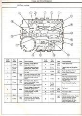 93 ford mustang fuse box in 2021 | fuse box, ford ranger, f150  pinterest