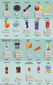 Red Bull, Ice Cream oder Pasta Sauce: Diese Grafik zeigt, worauf es wirklich ankommt …   – Infografics