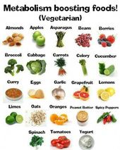 10 Indicators of Dietary Deficiencies in Youngsters