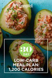 Navegue a este sitio Plan de dieta para bajar de peso   – Weight Loss Tips for Women Diets and Exercises