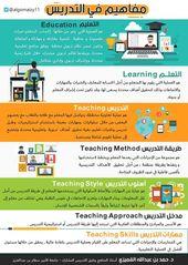 مفاهيم في التدريس