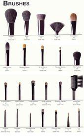 Verbessere dein Spiel mit diesen leicht verständlichen Tipps.   – Makeup looks