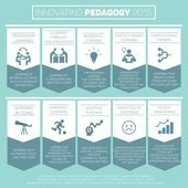 Ten Teaching Trends from the Innovating Pedagogy Report (Infographic)   Digital Delights – Digital Tribes