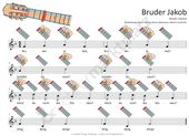 Bruder Jakob – MP3-Dateien & Noten für Klavier, Melodica, Gitarre und verschiedene Glockenspiele – Unterrichtsmaterial im Fach Musik – Karin Götting
