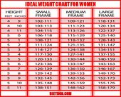 Calculator For Bmi  Find Your Body Mass Index  Weight Charts