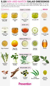 Easy Salad Dressing Recipes That Won't Leave You Bored – FOOD: Keto